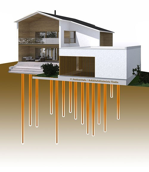 Joutsenmerkityn omakotitalon lämmitysjärjestelmä on mallia 2020 energiapaalut